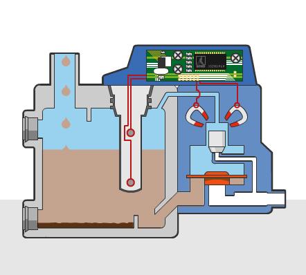 Схематическое изображение конденсатоотводчика в разрезе